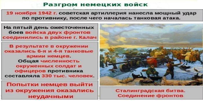 19 ноября 1942 г советская армия начала наступление.